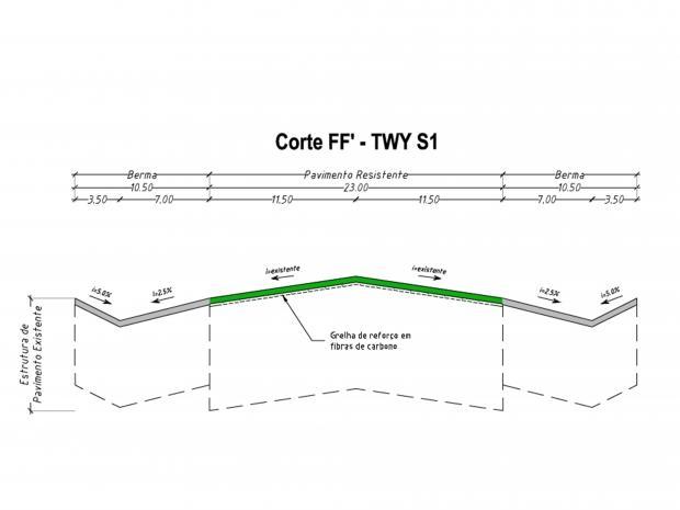 Detalhe do plano de desenvolvimento para aplicação grelha S&P Carbophalt® G